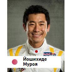 Йошихиде Муроя
